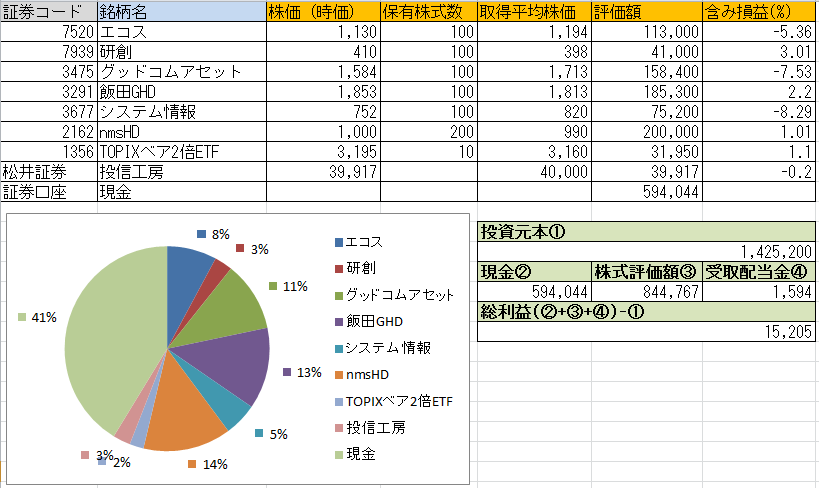 f:id:hiroaki510:20170910130843p:plain