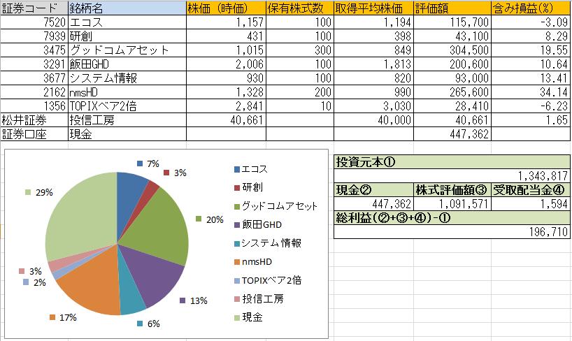 f:id:hiroaki510:20170929231224p:plain