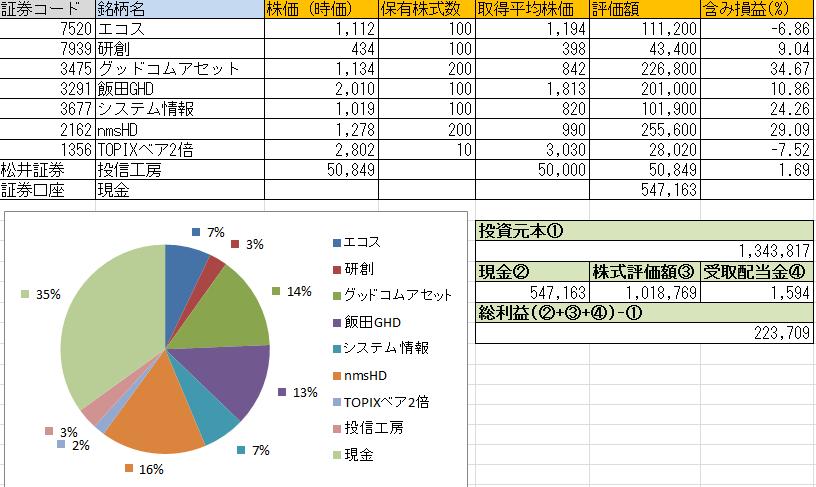 f:id:hiroaki510:20171007000824p:plain