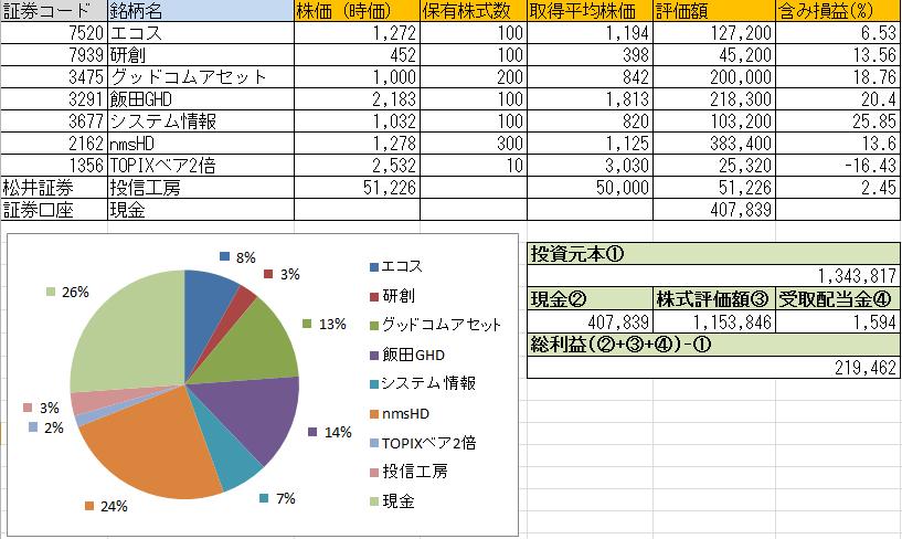 f:id:hiroaki510:20171027194030p:plain