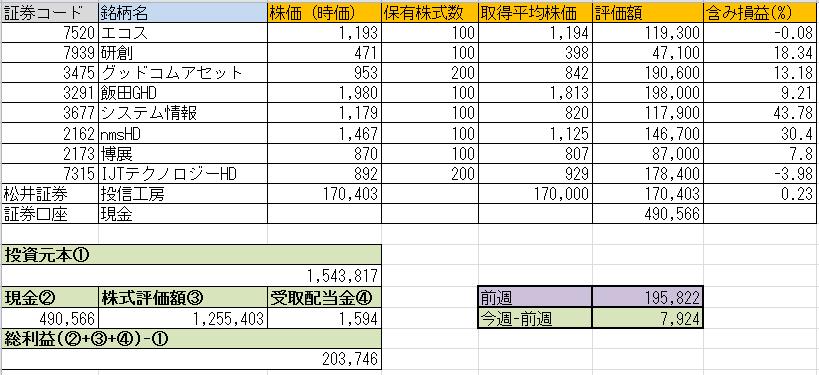 f:id:hiroaki510:20171117155734p:plain