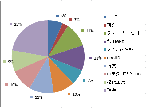 f:id:hiroaki510:20171125004010p:plain