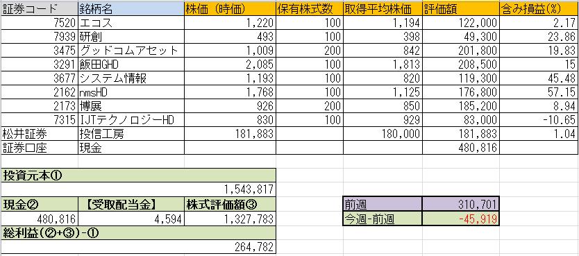 f:id:hiroaki510:20171208154209p:plain