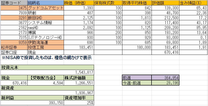 f:id:hiroaki510:20171222161044p:plain