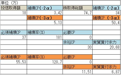 f:id:hiroaki510:20171222161531p:plain