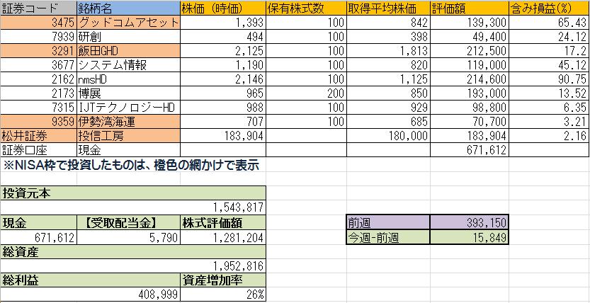 f:id:hiroaki510:20171230222929p:plain
