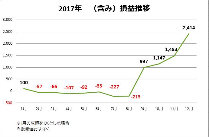 f:id:hiroaki510:20171230222951p:plain