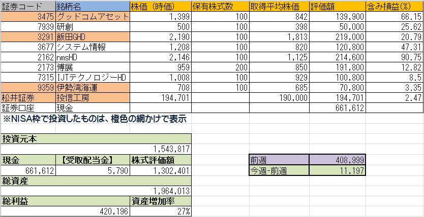 f:id:hiroaki510:20180105151147p:plain