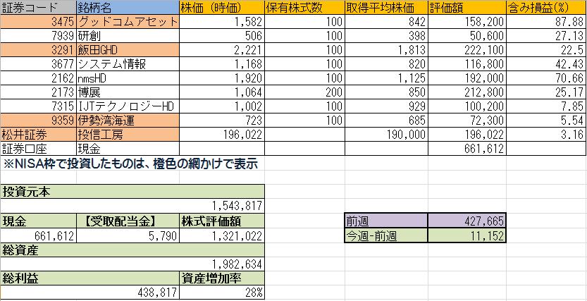 f:id:hiroaki510:20180119200115p:plain