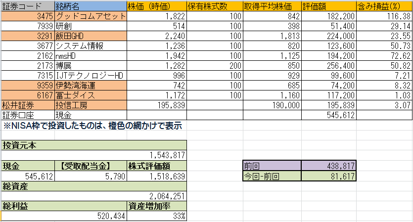 f:id:hiroaki510:20180126170959p:plain