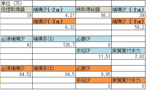 f:id:hiroaki510:20180126173934p:plain