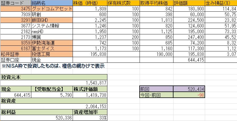 f:id:hiroaki510:20180130203748p:plain