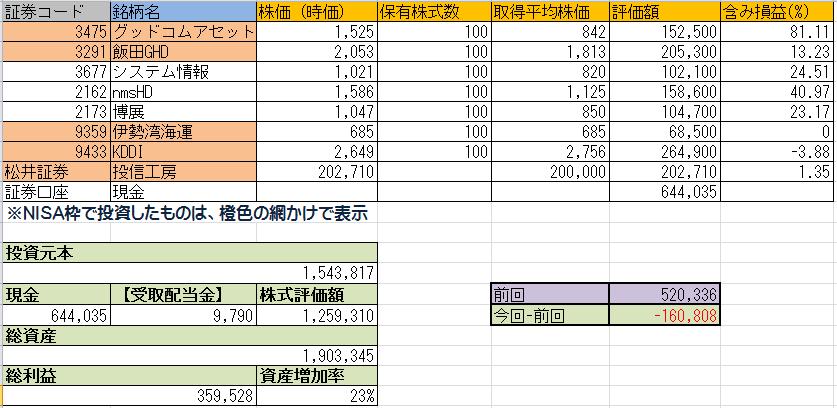 f:id:hiroaki510:20180206182445p:plain
