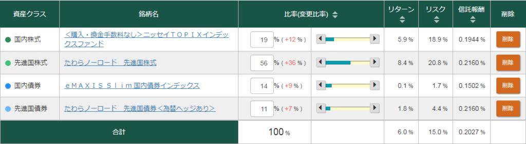 f:id:hiroaki510:20180220195315p:plain