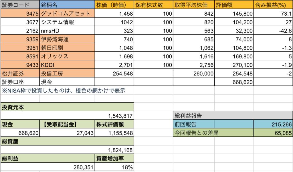 f:id:hiroaki510:20190122210434p:plain