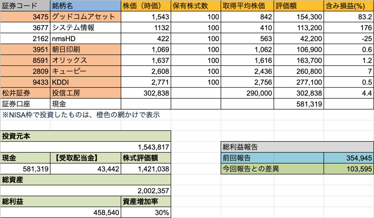 f:id:hiroaki510:20190705220547p:plain