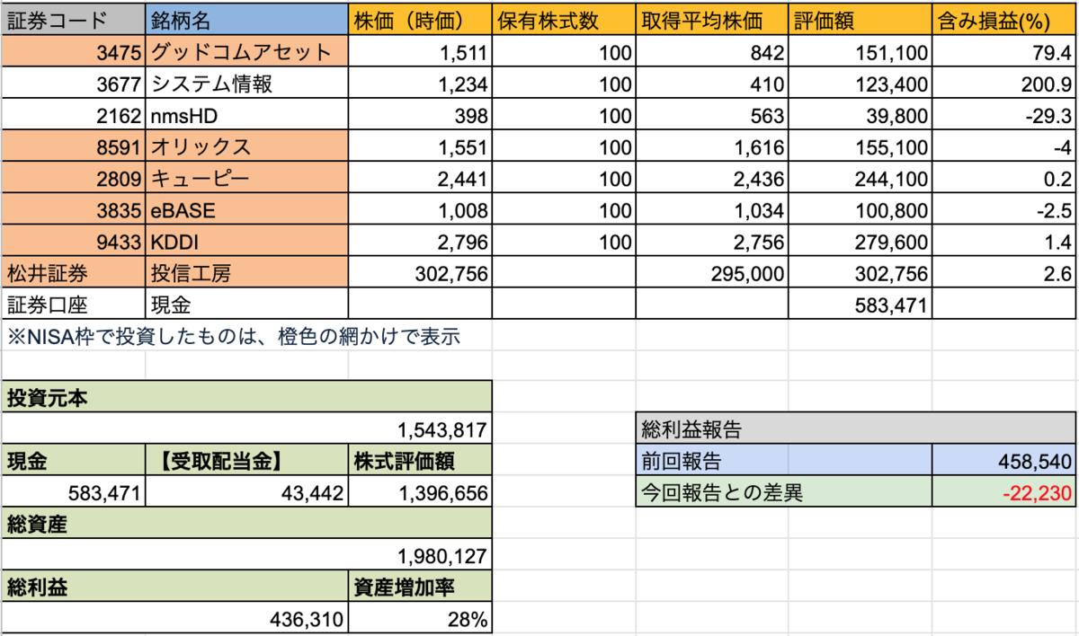 f:id:hiroaki510:20190804205500p:plain