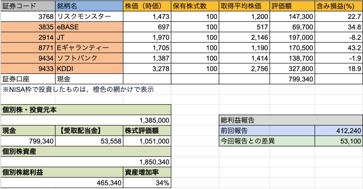f:id:hiroaki510:20200406205801p:plain