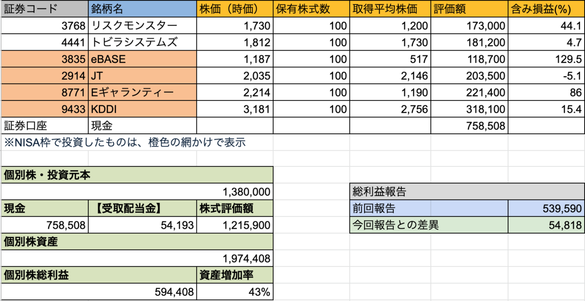 f:id:hiroaki510:20200520215310p:plain