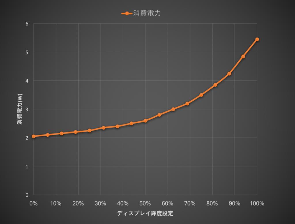 f:id:hiroaki_lab:20161202234221p:plain