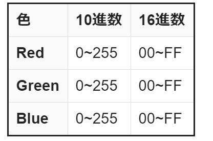 f:id:hiroakies4463:20181114165523j:plain