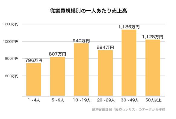 f:id:hiroakifuruoya:20190926183234j:plain