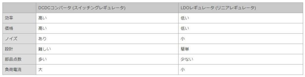 f:id:hiroakiuno:20170916003333j:plain