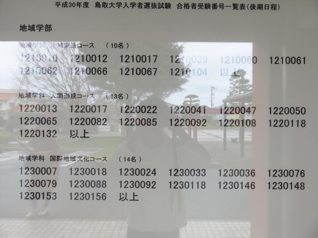 f:id:hirobe123123:20180320113900j:plain