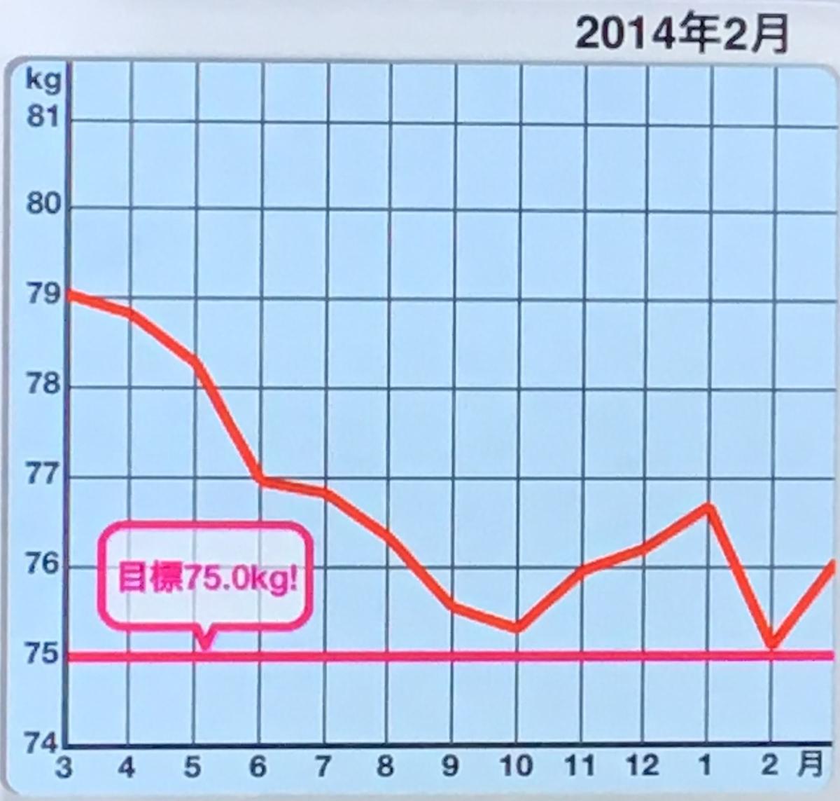 f:id:hirochanna:20210222233513j:plain