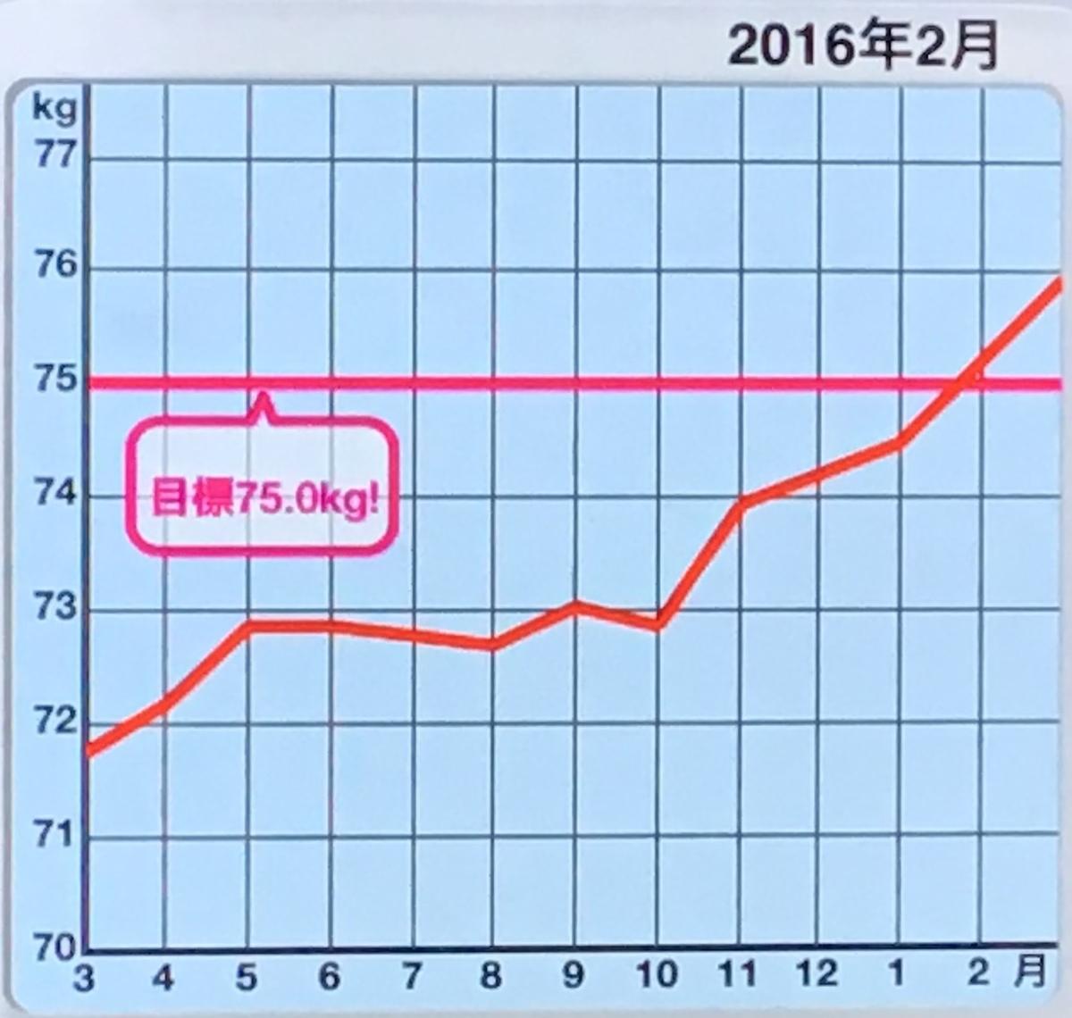 f:id:hirochanna:20210222233544j:plain
