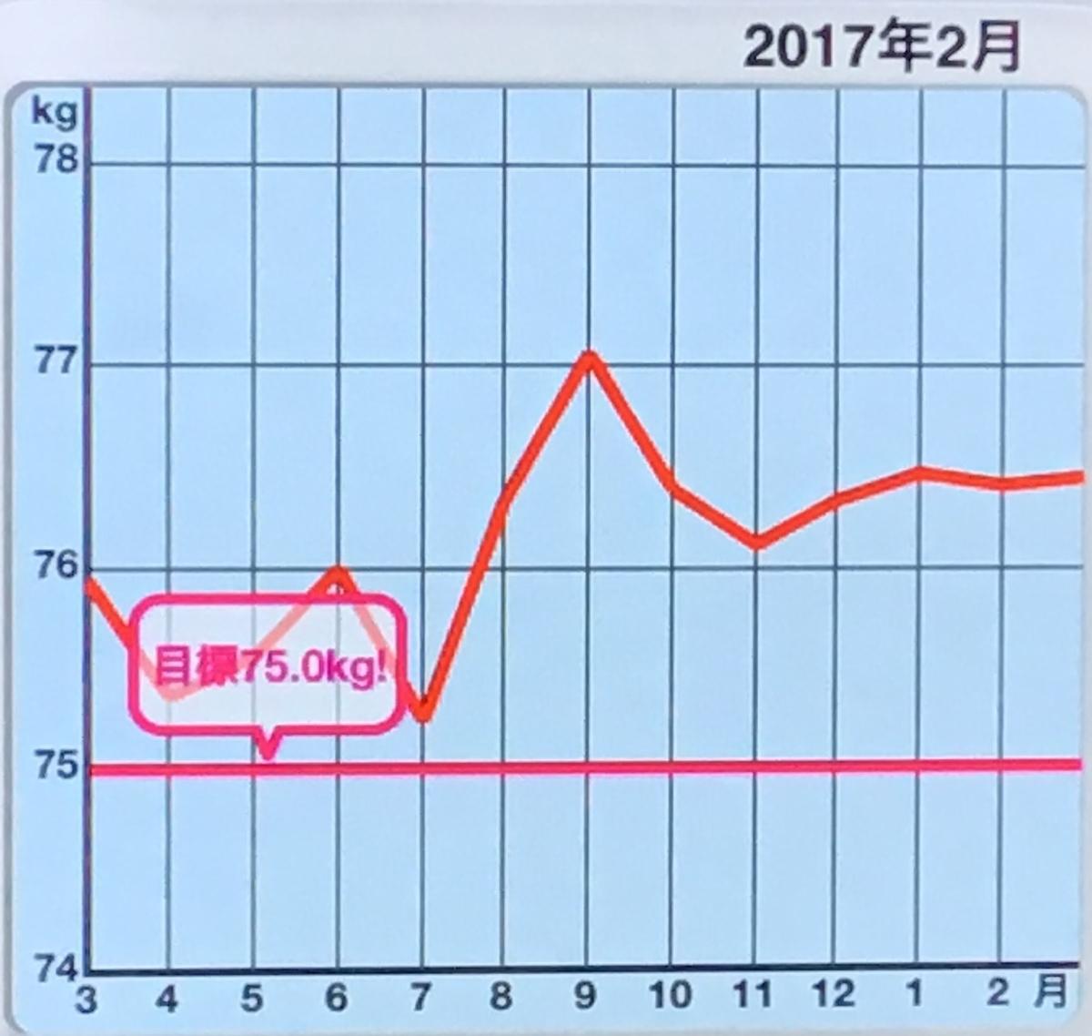 f:id:hirochanna:20210222233556j:plain