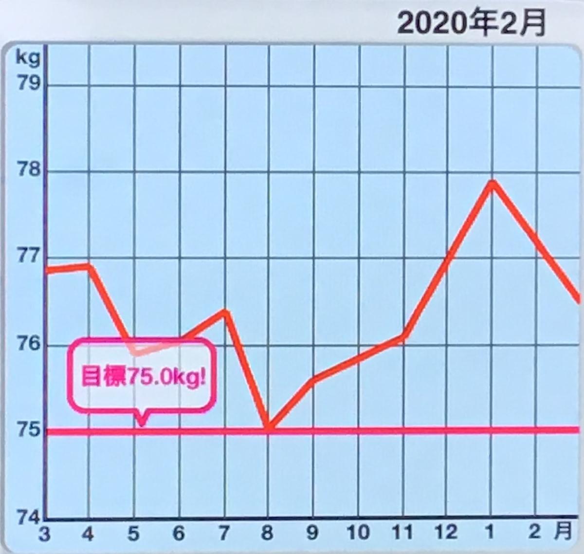 f:id:hirochanna:20210222233637j:plain