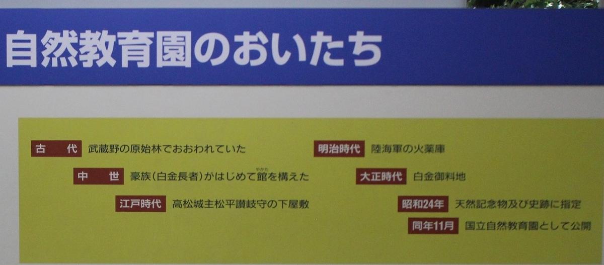 f:id:hirochanna:20210719003758j:plain