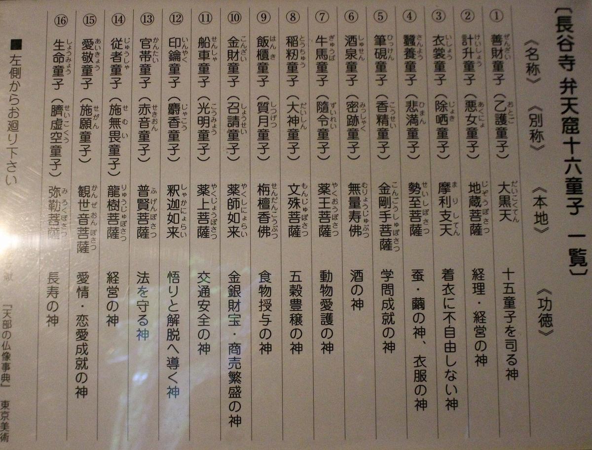 f:id:hirochanna:20211015230138j:plain