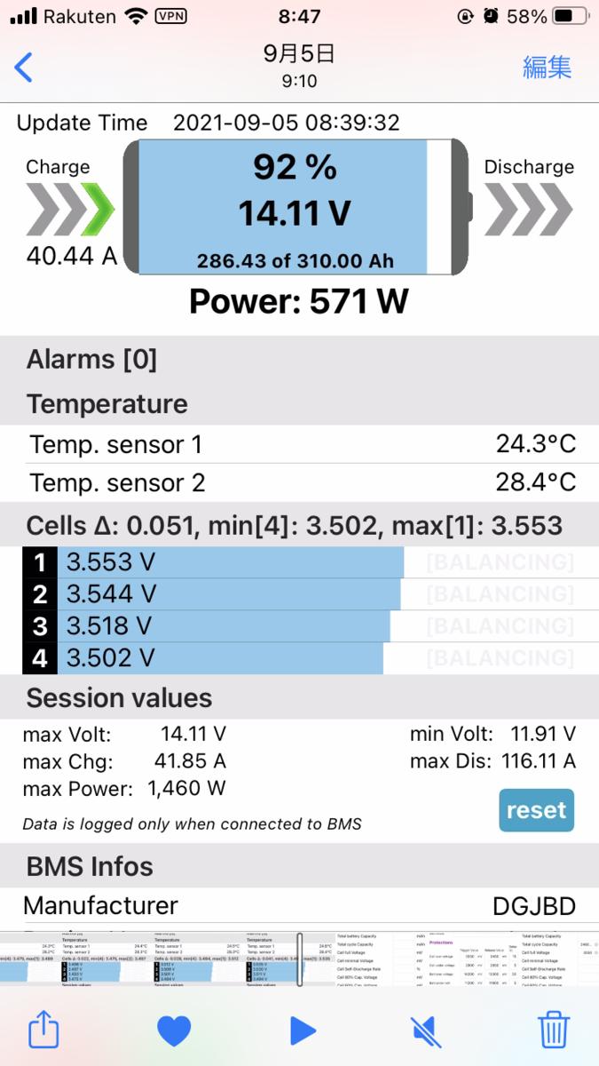 キャンピングカー リン酸鉄リチウムバッテリー LiFePO4 スマートBMS 充電 放電