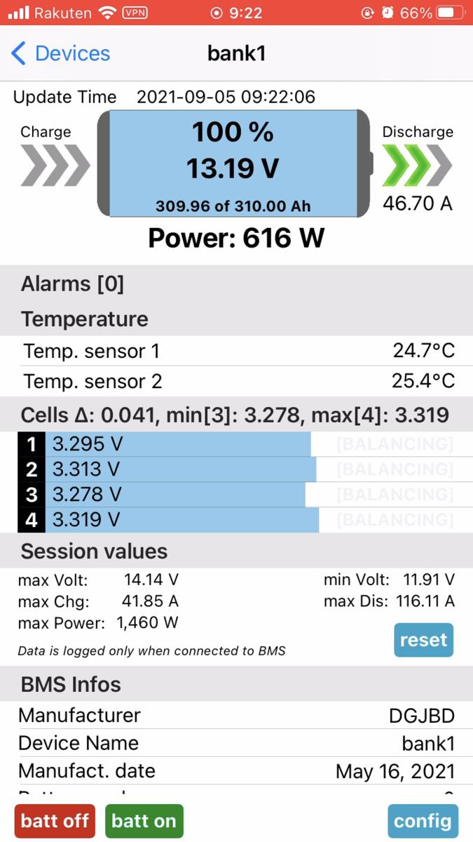 リン酸鉄リチウムバッテリー 生セル 深放電テスト 容量確認 車中泊
