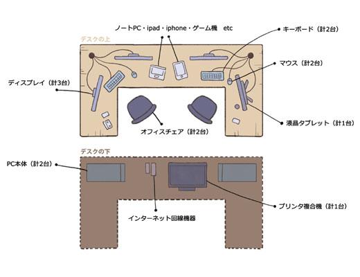 f:id:hiroco514:20170327221051j:plain
