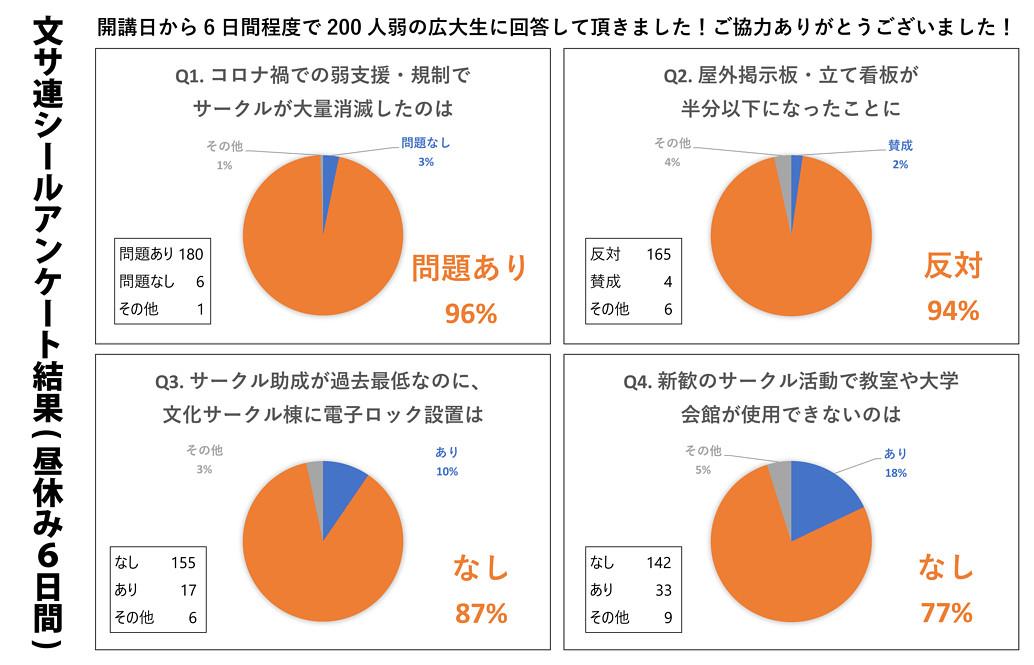 f:id:hirodai-bunsa:20210614225348j:plain