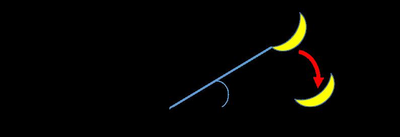 f:id:hirofuchu:20200523094554p:plain