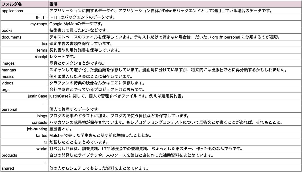 f:id:hiroga_cc:20200419153707p:plain