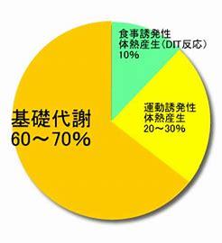 f:id:hirogontan:20210615153340p:plain