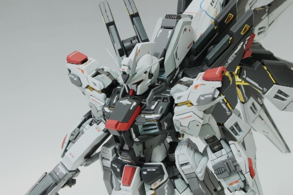 f:id:hirohiro-innovation:20180420000736j:plain