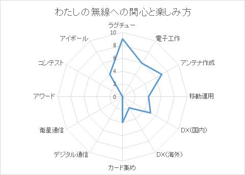 f:id:hirohiro:20190410095732p:plain