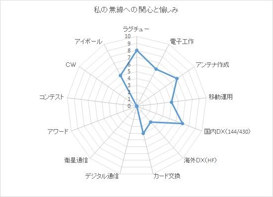 f:id:hirohiro:20190712101201j:plain