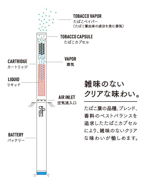 f:id:hirohiro124:20180621191535j:plain