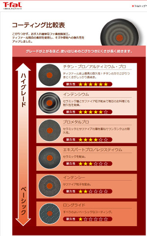 f:id:hirohiro124:20180711225500j:plain