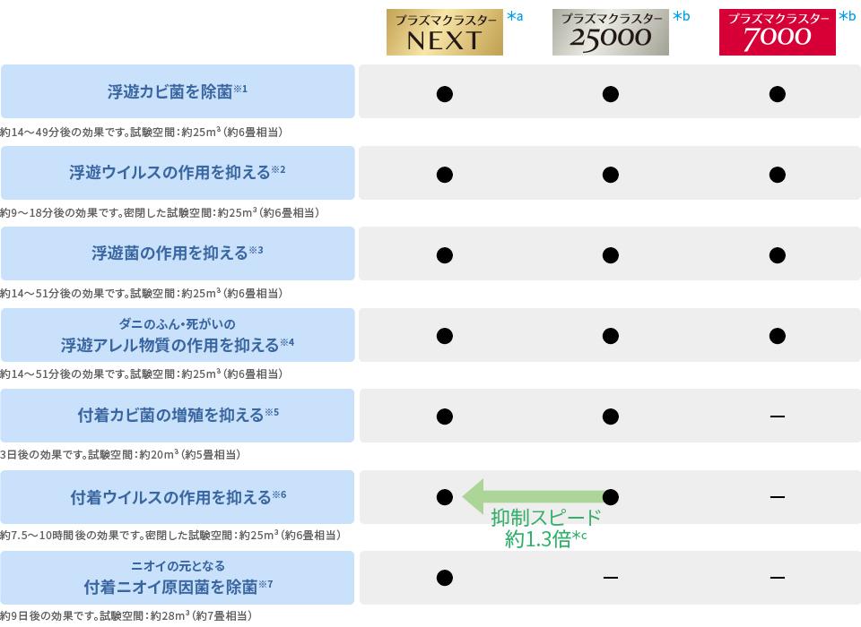 f:id:hirohiro124:20190531195557j:plain