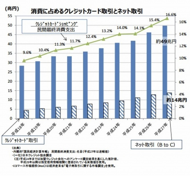 f:id:hirohito6001:20180823202912j:plain