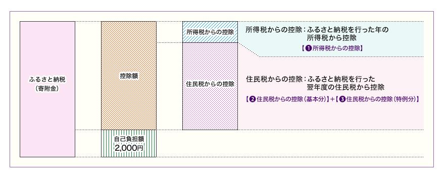 f:id:hirohito6001:20180909154022p:plain