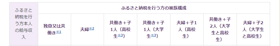 f:id:hirohito6001:20180909164805p:plain